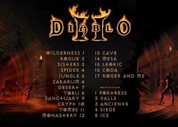 Diablo 2 Soundtrack (+ Lord of Destruction) by Matt Uelmen